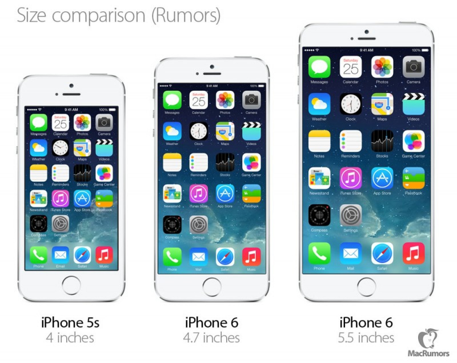 Why The Iphone 6 Will Be A Game Changer A2view