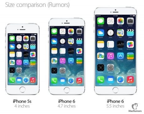 iphone6-sizes-800x636